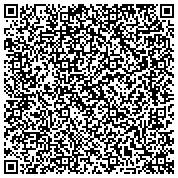 Wizytówka QR